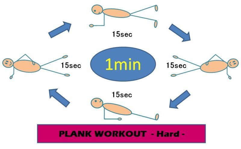 plank-workout-hard