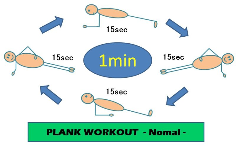 plank-workout-normal