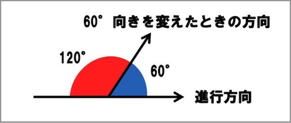 スプライト_進行方向_002