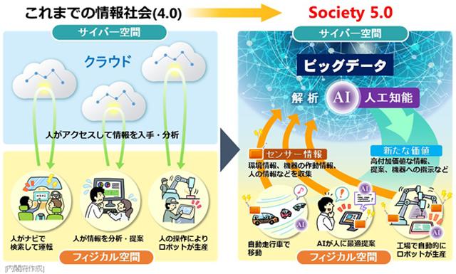 society5